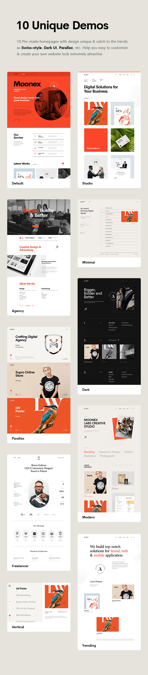 Moonex - Agency & Portfolio WordPress Theme - 5